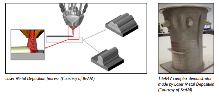 EPMA_Additive_Manufacturing