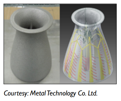 EPMA_Additive_Manufacturing
